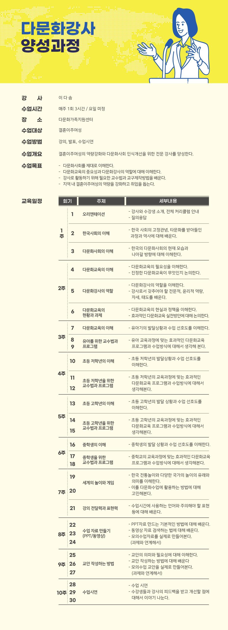 02-04_다문화강사 양성과정-1.jpg